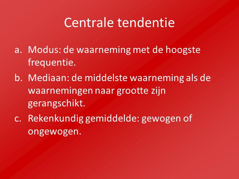 Centrale tendentie Modus: de waarneming met de hoogste frequentie.