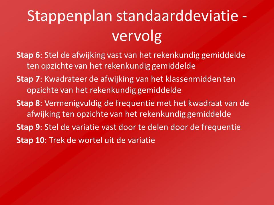 Stappenplan standaarddeviatie - vervolg