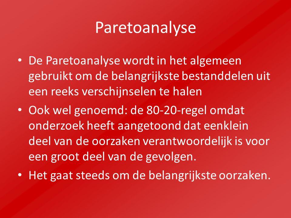 Paretoanalyse De Paretoanalyse wordt in het algemeen gebruikt om de belangrijkste bestanddelen uit een reeks verschijnselen te halen.