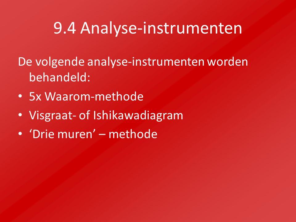 9.4 Analyse-instrumenten