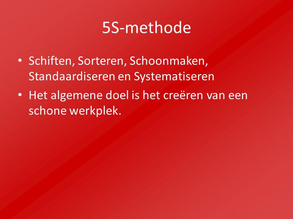 5S-methode Schiften, Sorteren, Schoonmaken, Standaardiseren en Systematiseren.