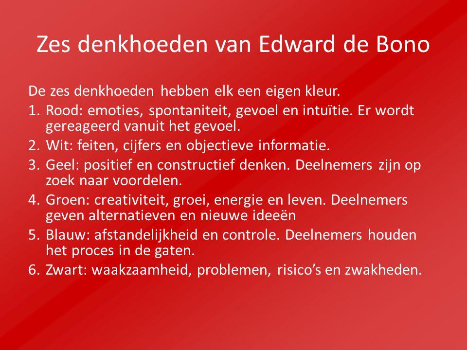 Zes denkhoeden van Edward de Bono