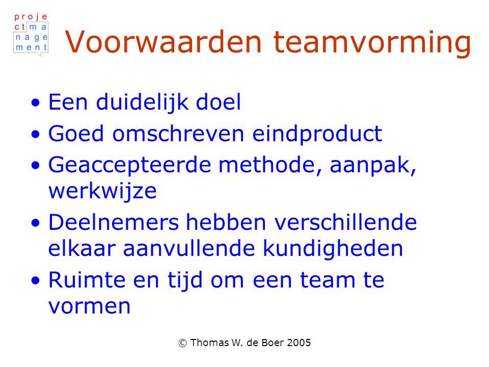 Voorwaarden teamvorming