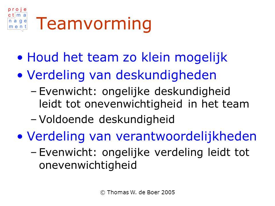 Teamvorming Houd het team zo klein mogelijk