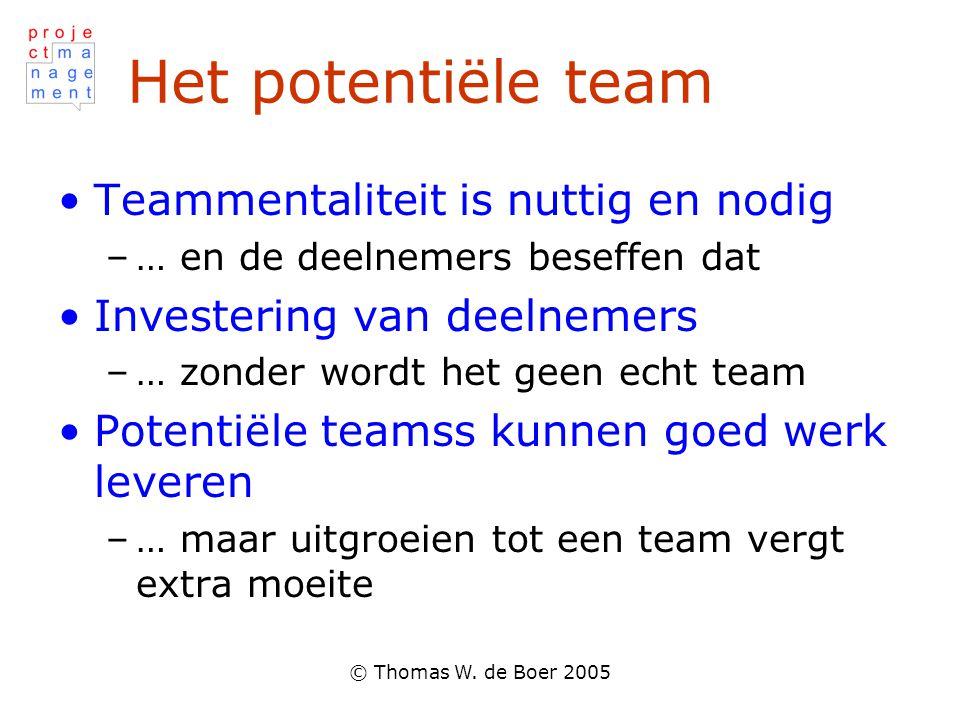 Het potentiële team Teammentaliteit is nuttig en nodig