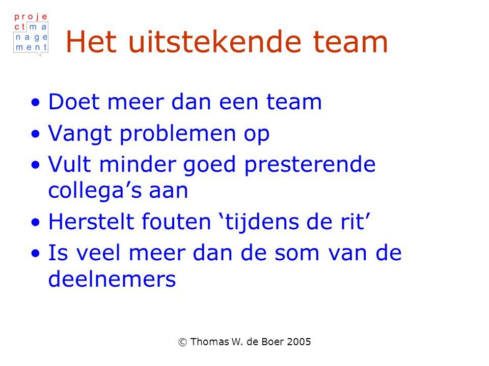 Het uitstekende team Doet meer dan een team Vangt problemen op