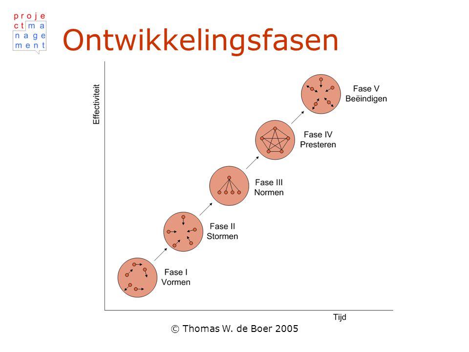 Ontwikkelingsfasen © Thomas W. de Boer 2005
