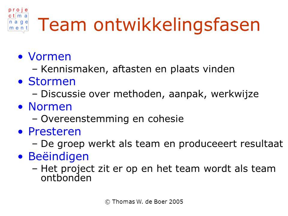 Team ontwikkelingsfasen