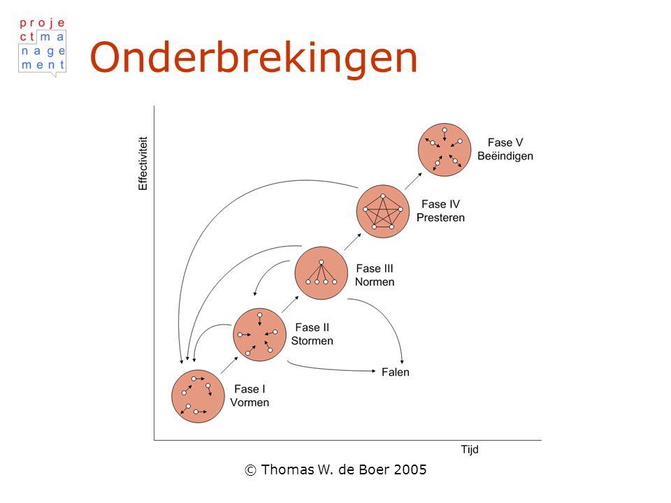 Onderbrekingen © Thomas W. de Boer 2005