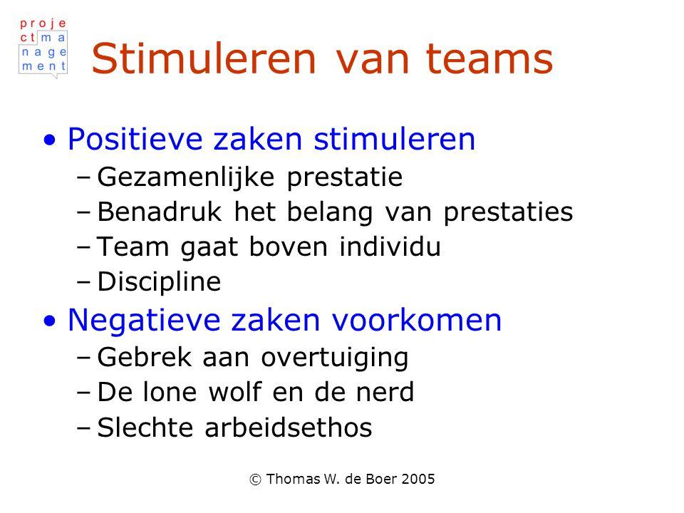 Stimuleren van teams Positieve zaken stimuleren