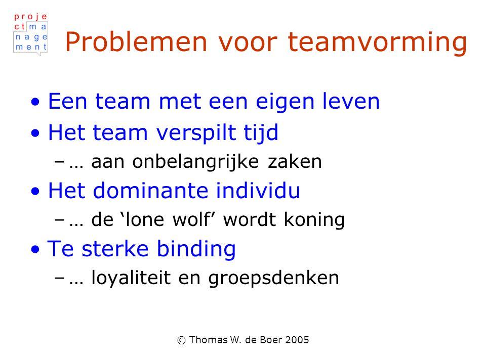 Problemen voor teamvorming