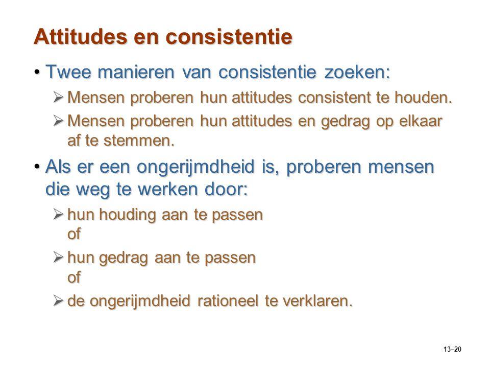 Attitudes en consistentie