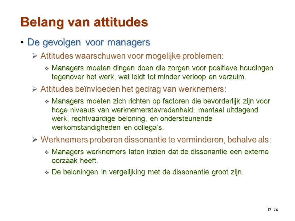 Belang van attitudes De gevolgen voor managers