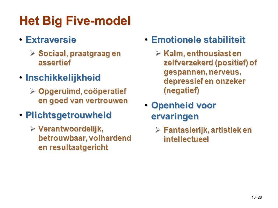 Het Big Five-model Extraversie Inschikkelijkheid Plichtsgetrouwheid