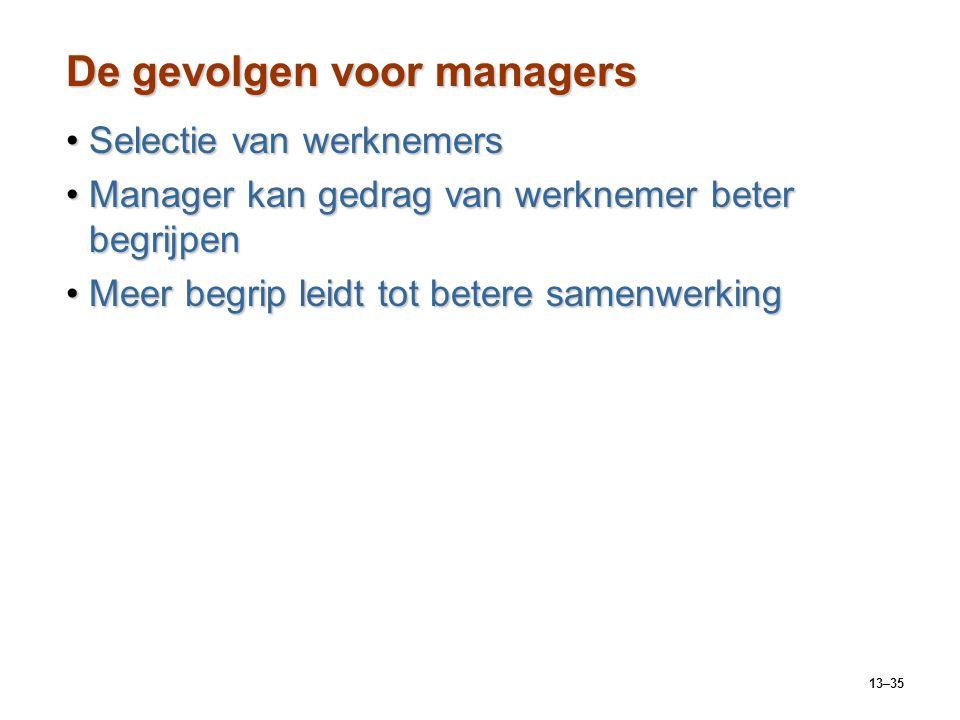 De gevolgen voor managers