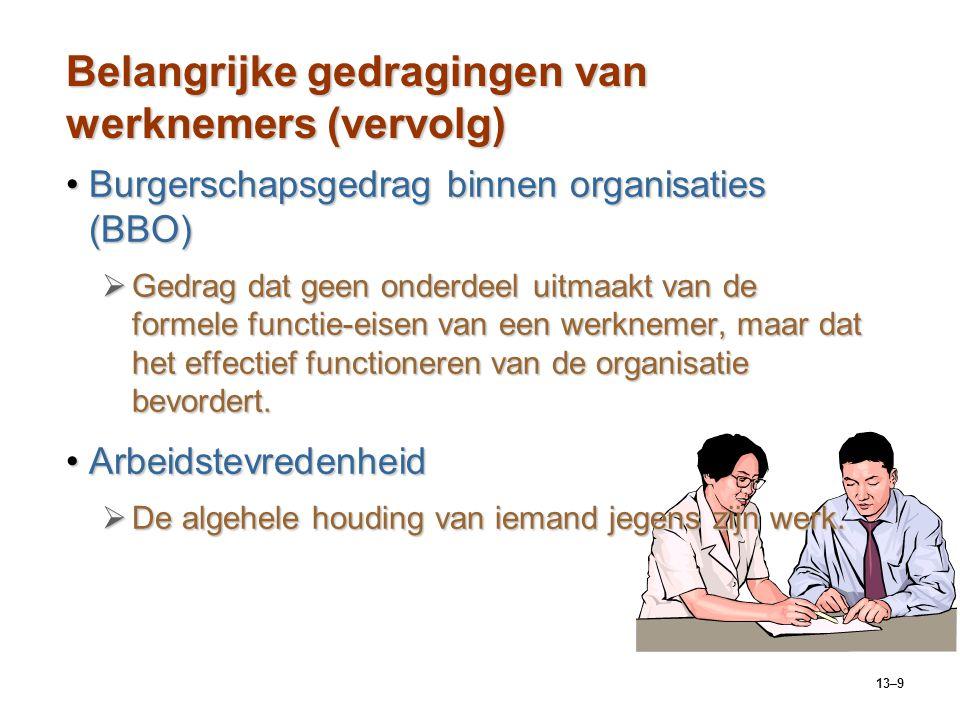 Belangrijke gedragingen van werknemers (vervolg)