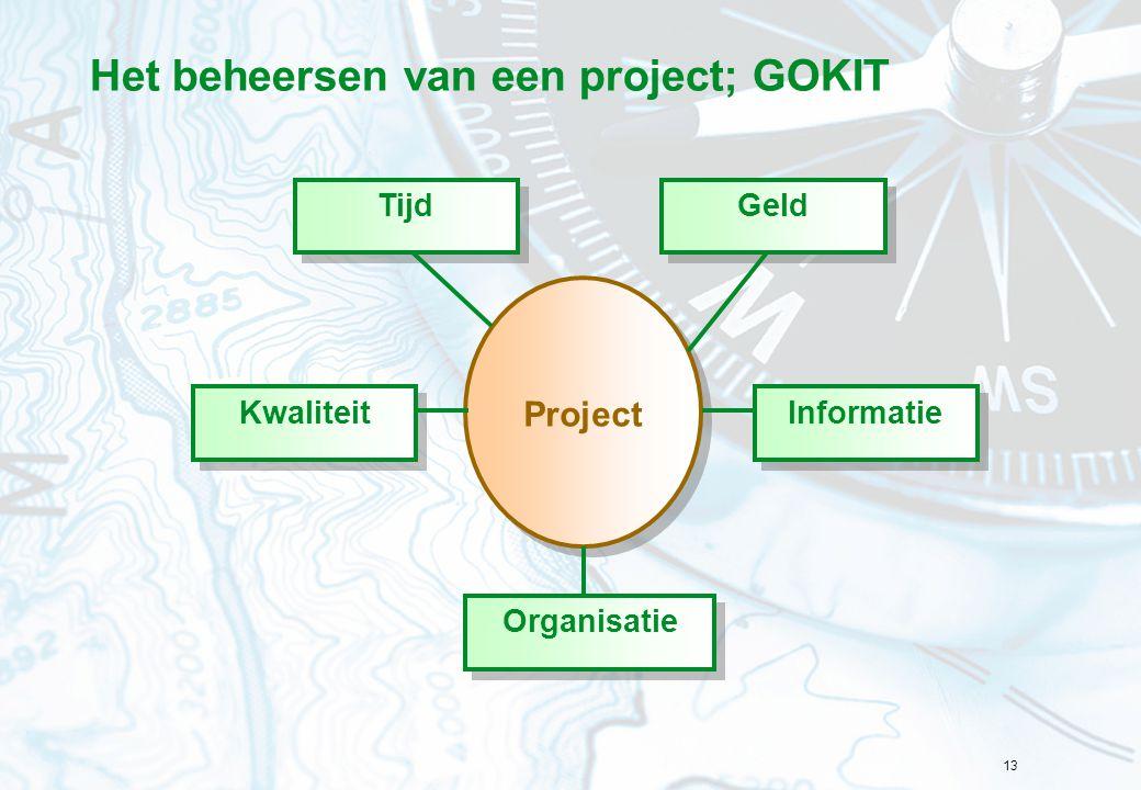 Het beheersen van een project; GOKIT