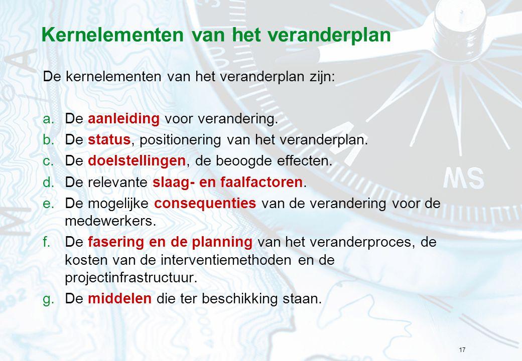 Kernelementen van het veranderplan