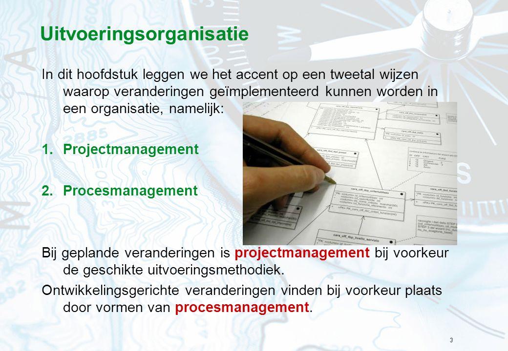 Uitvoeringsorganisatie