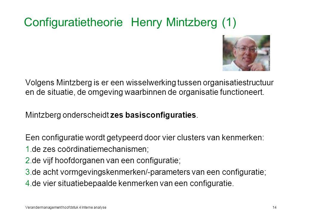 Configuratietheorie Henry Mintzberg (1)