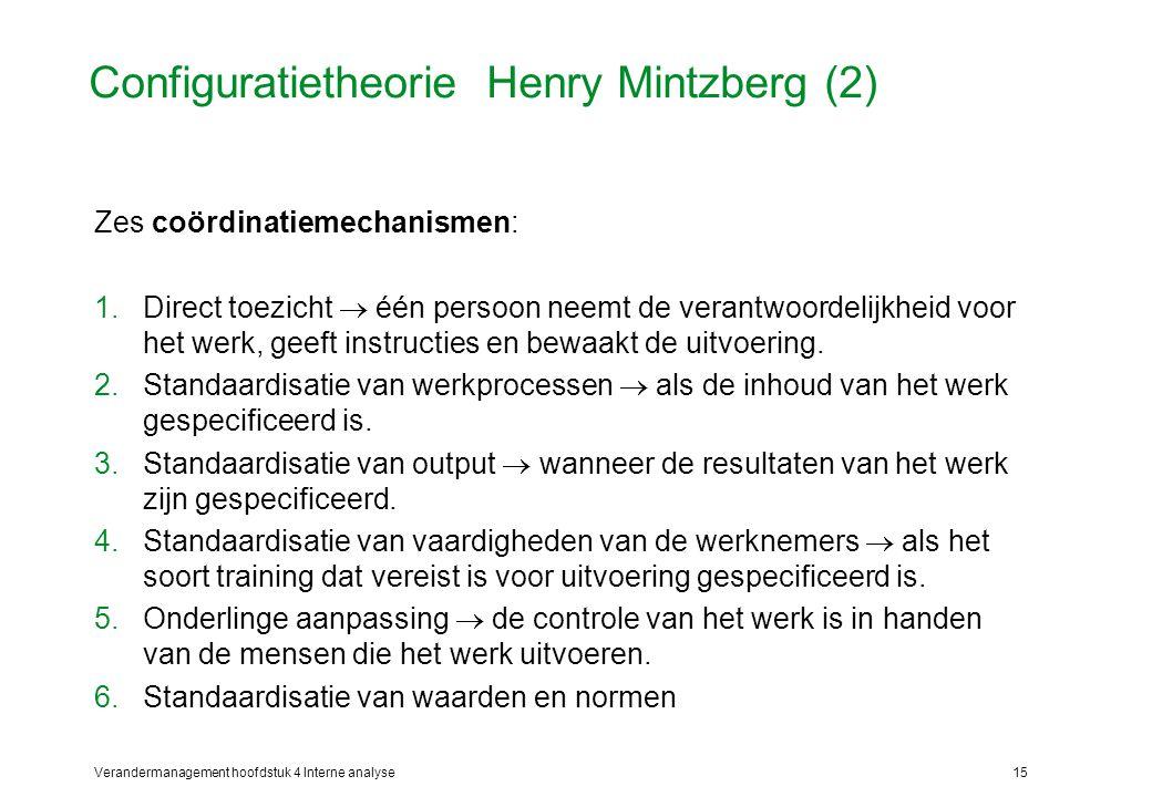 Configuratietheorie Henry Mintzberg (2)