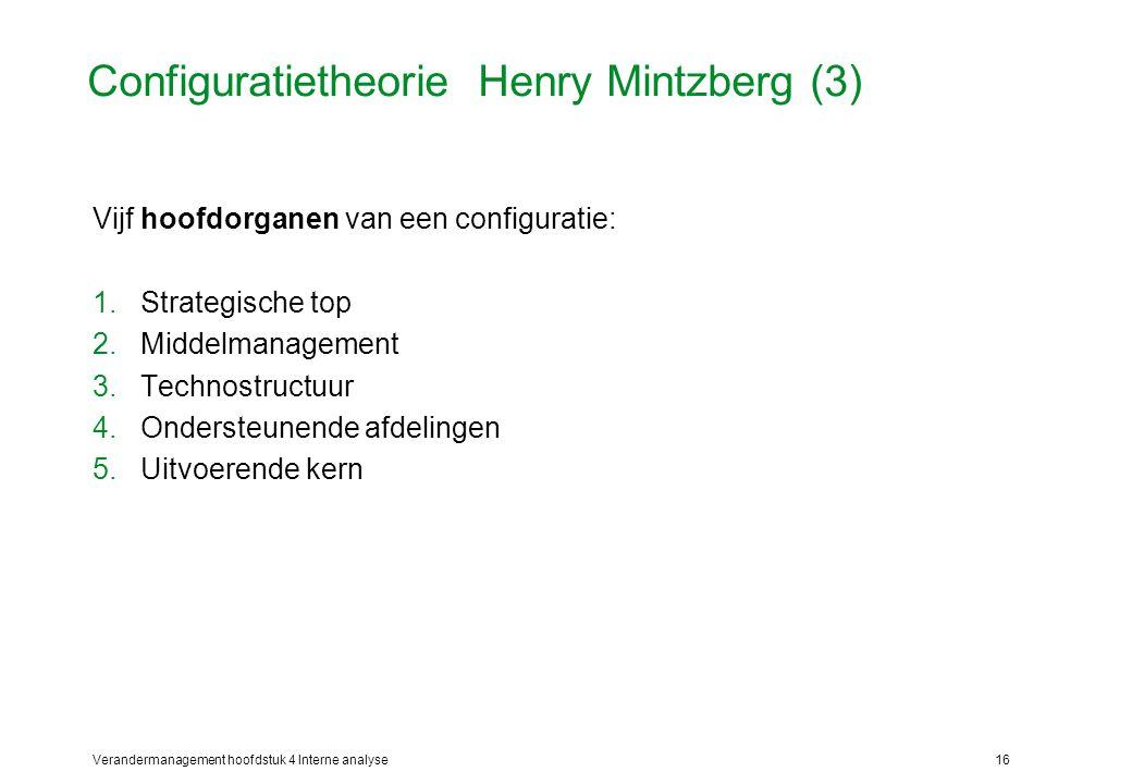 Configuratietheorie Henry Mintzberg (3)