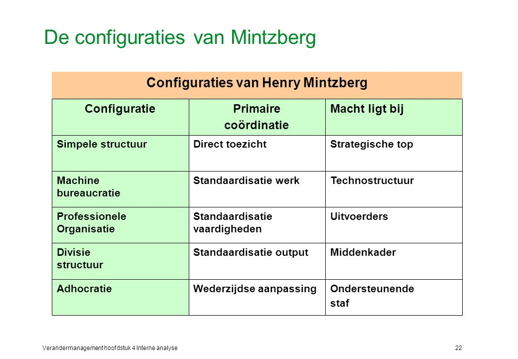 henry mintzberg framework analysis Mintzberg's 5 ps for strategy  mintzberg provides five definitions of strategy:   henry mintzberg, california management review, fall 1987 henry mintzberg,.