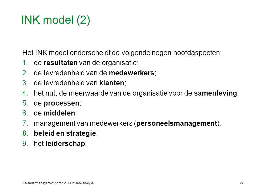 INK model (2) Het INK model onderscheidt de volgende negen hoofdaspecten: de resultaten van de organisatie;