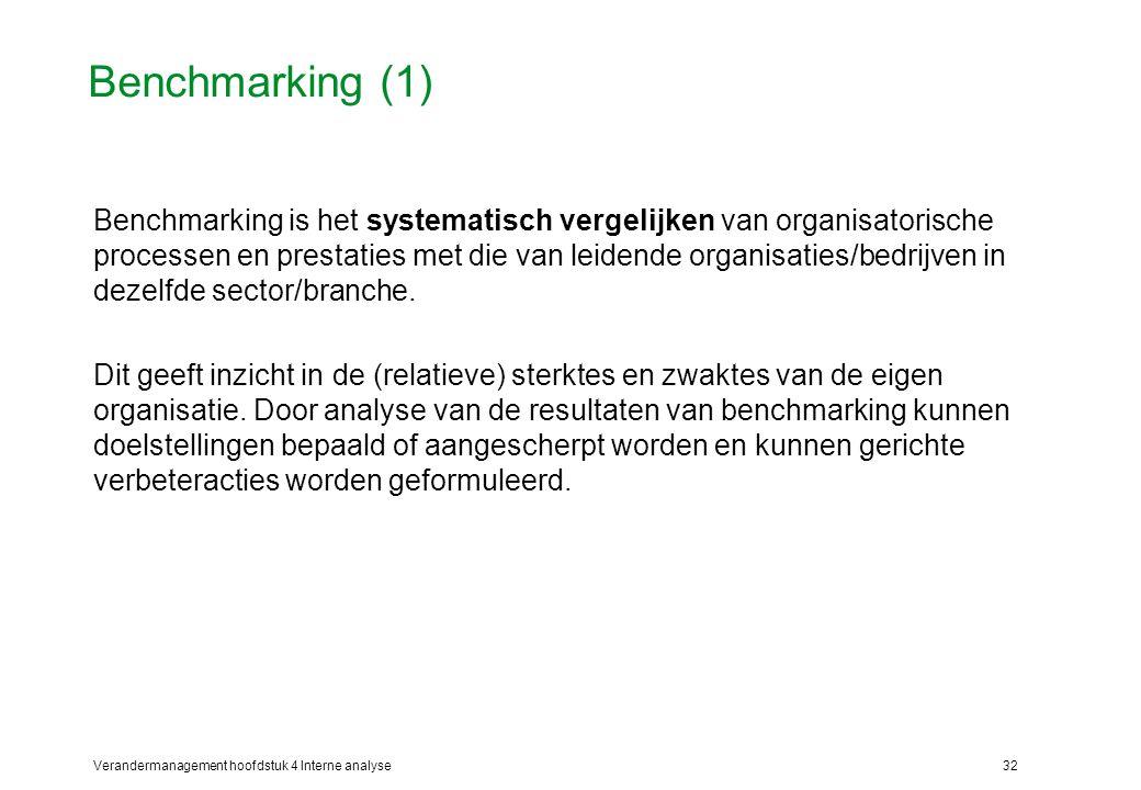 Benchmarking (1)