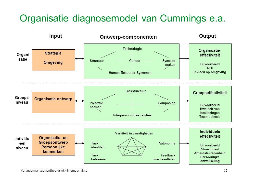 Organisatie diagnosemodel van Cummings e.a.