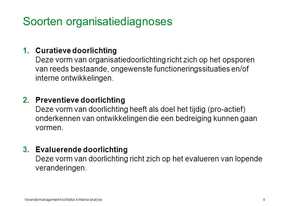 Soorten organisatiediagnoses