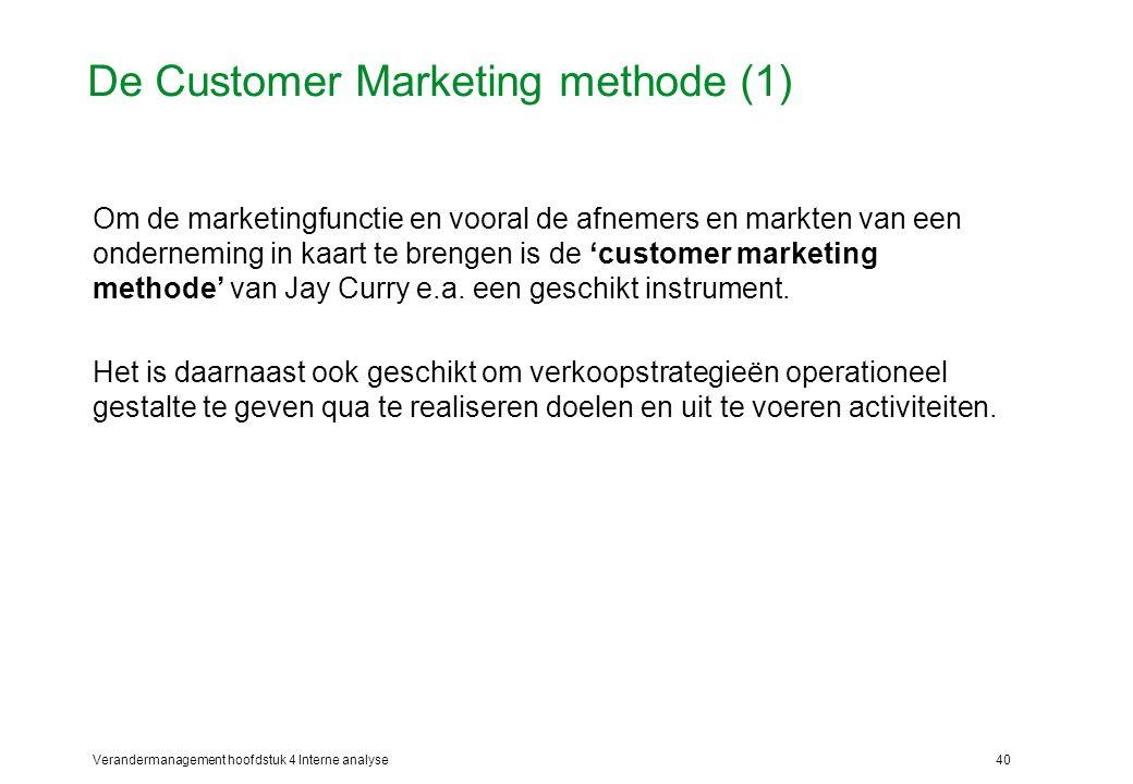 De Customer Marketing methode (1)