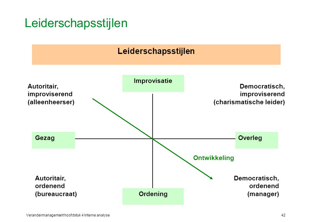 Leiderschapsstijlen Leiderschapsstijlen Democratisch, improviserend