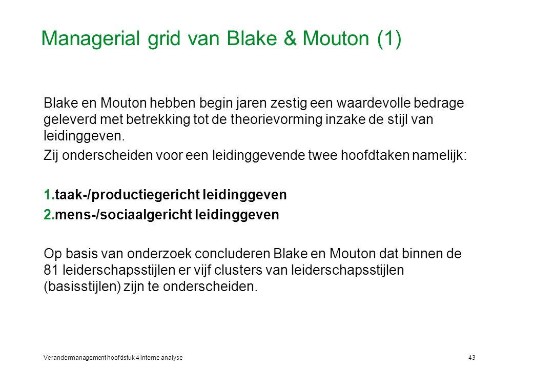 Managerial grid van Blake & Mouton (1)