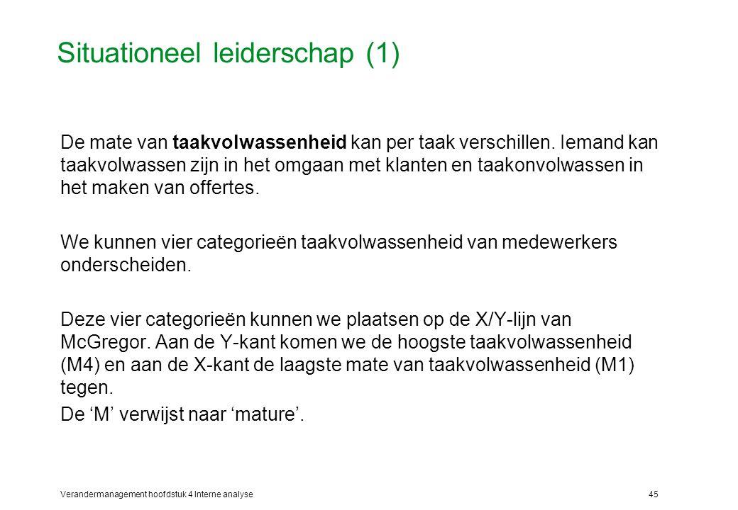 Situationeel leiderschap (1)