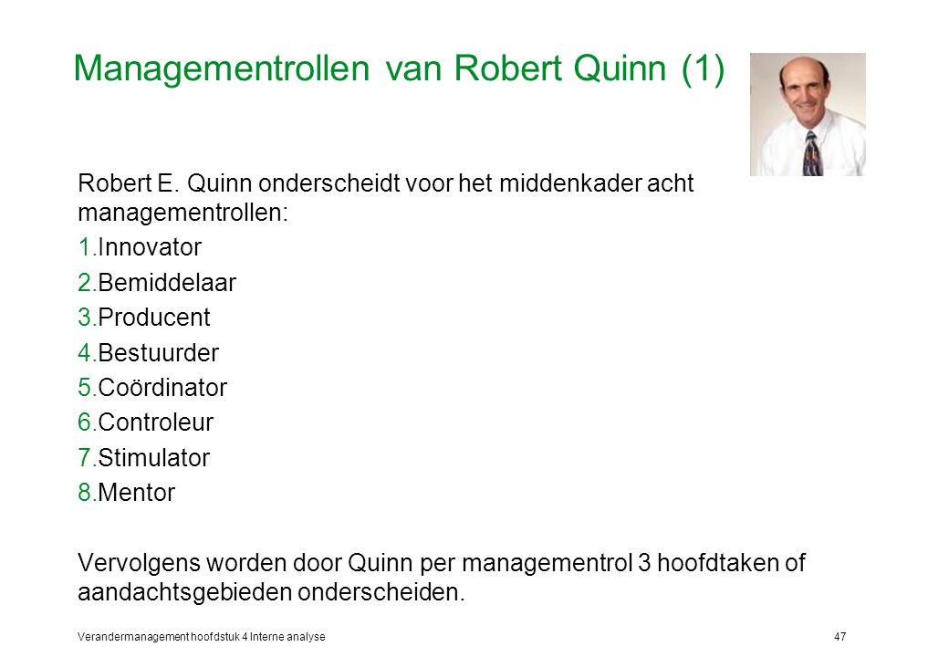 Managementrollen van Robert Quinn (1)