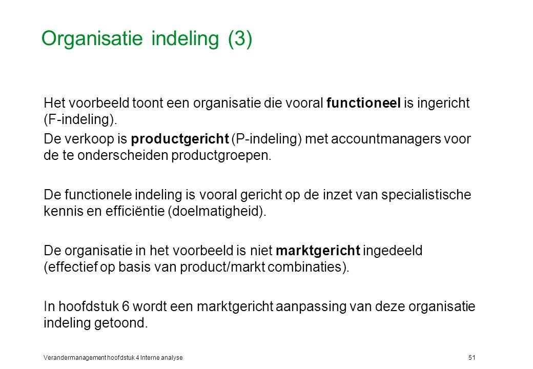 Organisatie indeling (3)
