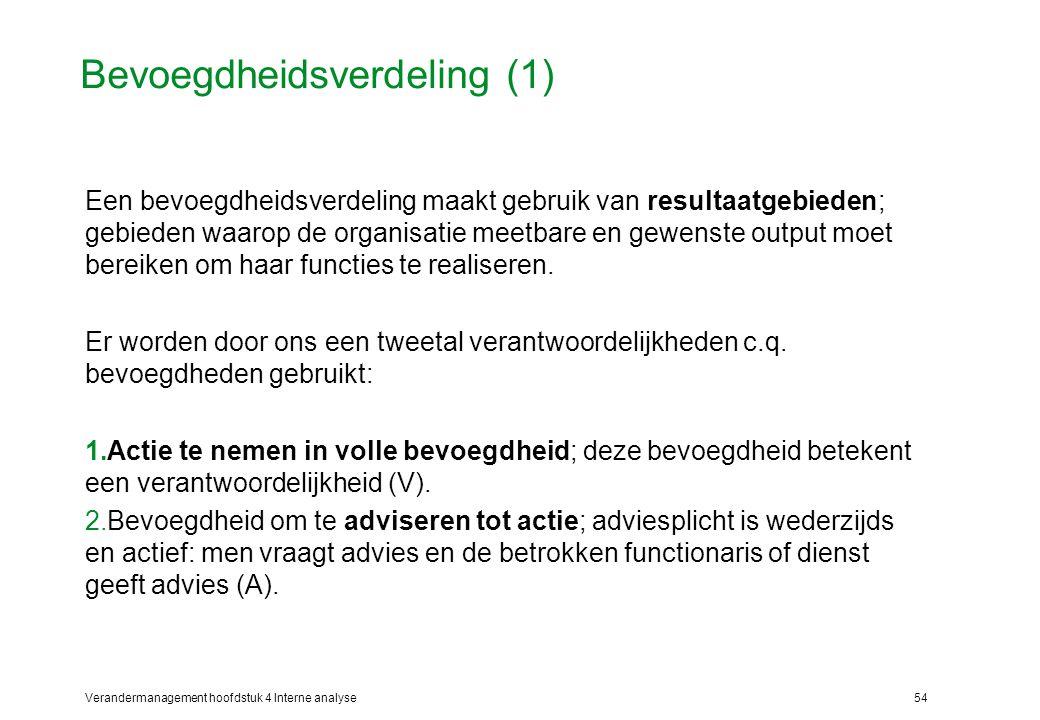 Bevoegdheidsverdeling (1)