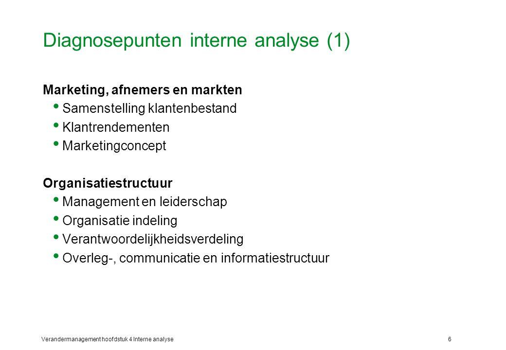 Diagnosepunten interne analyse (1)
