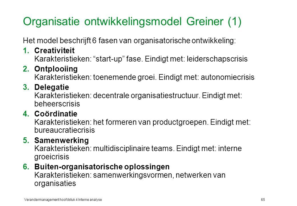 Organisatie ontwikkelingsmodel Greiner (1)