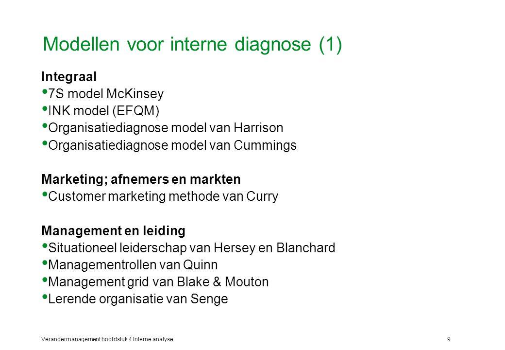 Modellen voor interne diagnose (1)