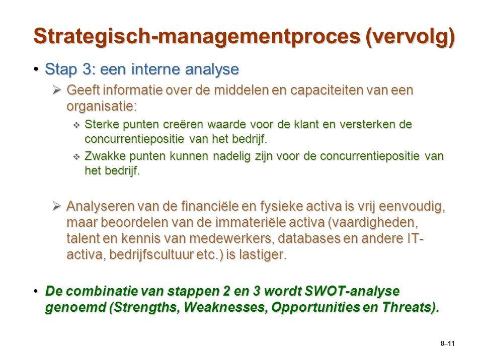 Strategisch-managementproces (vervolg)