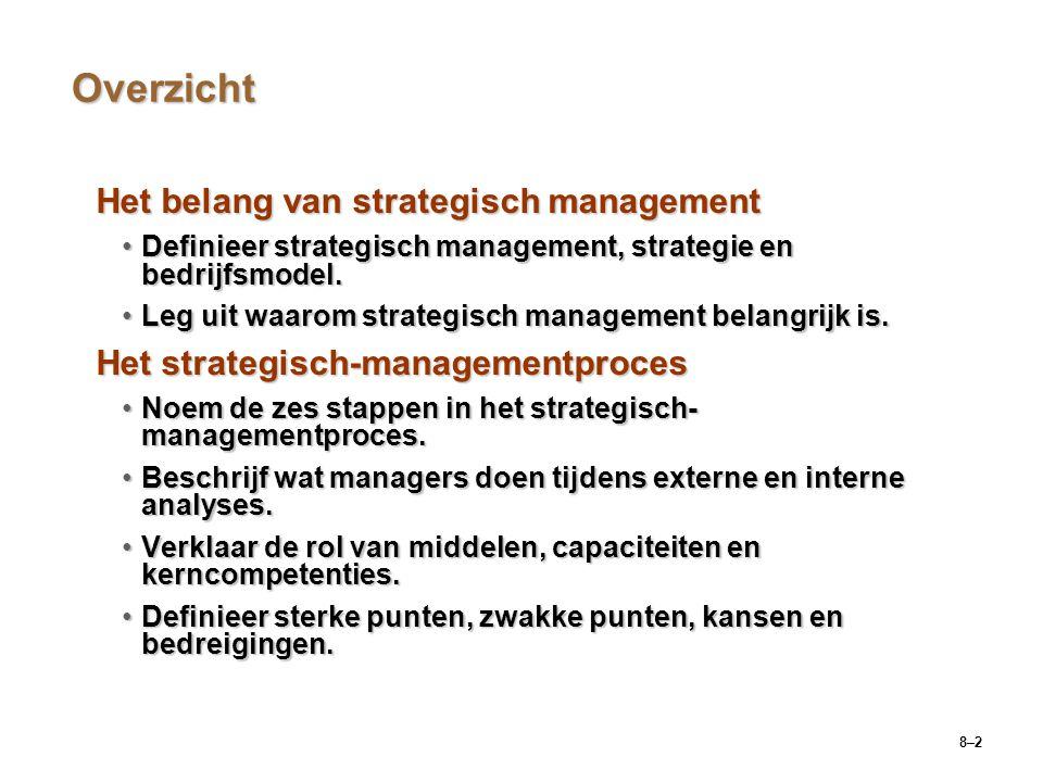 Overzicht Het belang van strategisch management