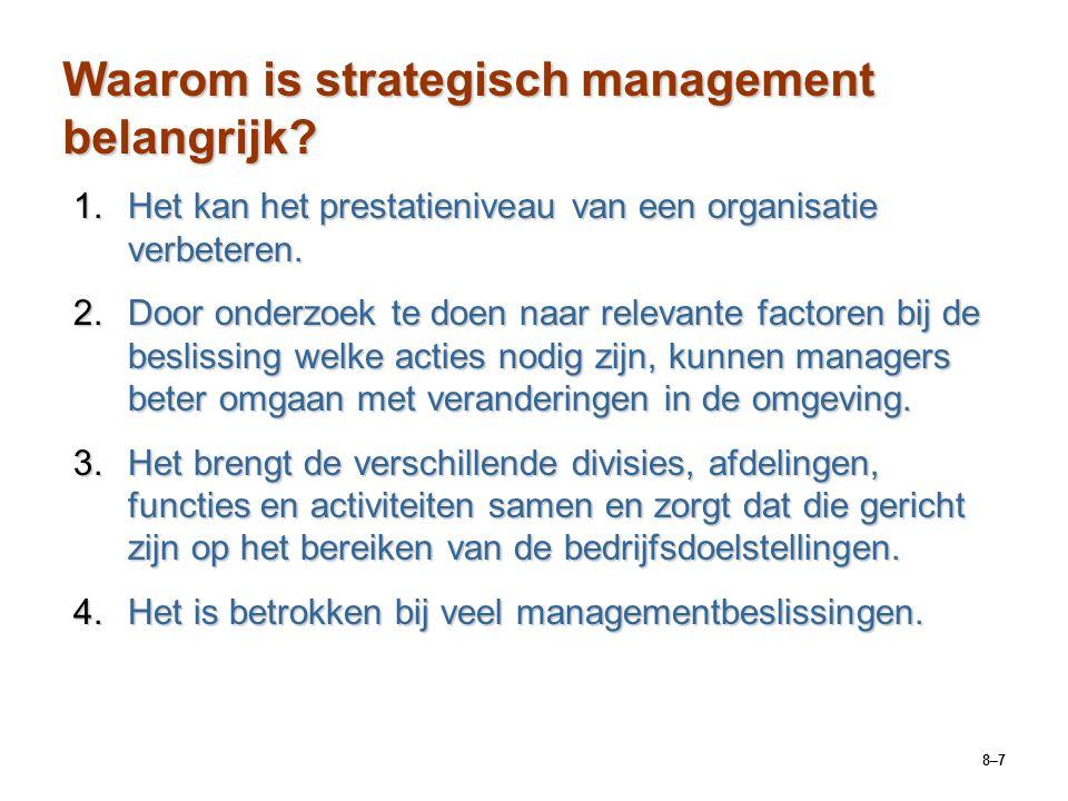 Waarom is strategisch management belangrijk