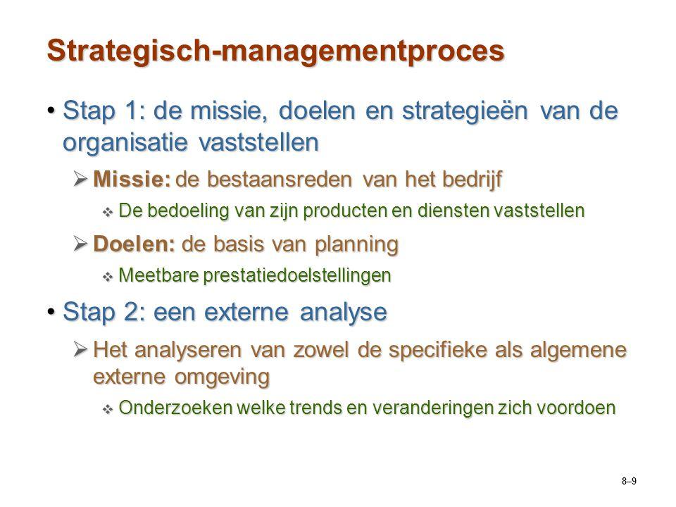 Strategisch-managementproces