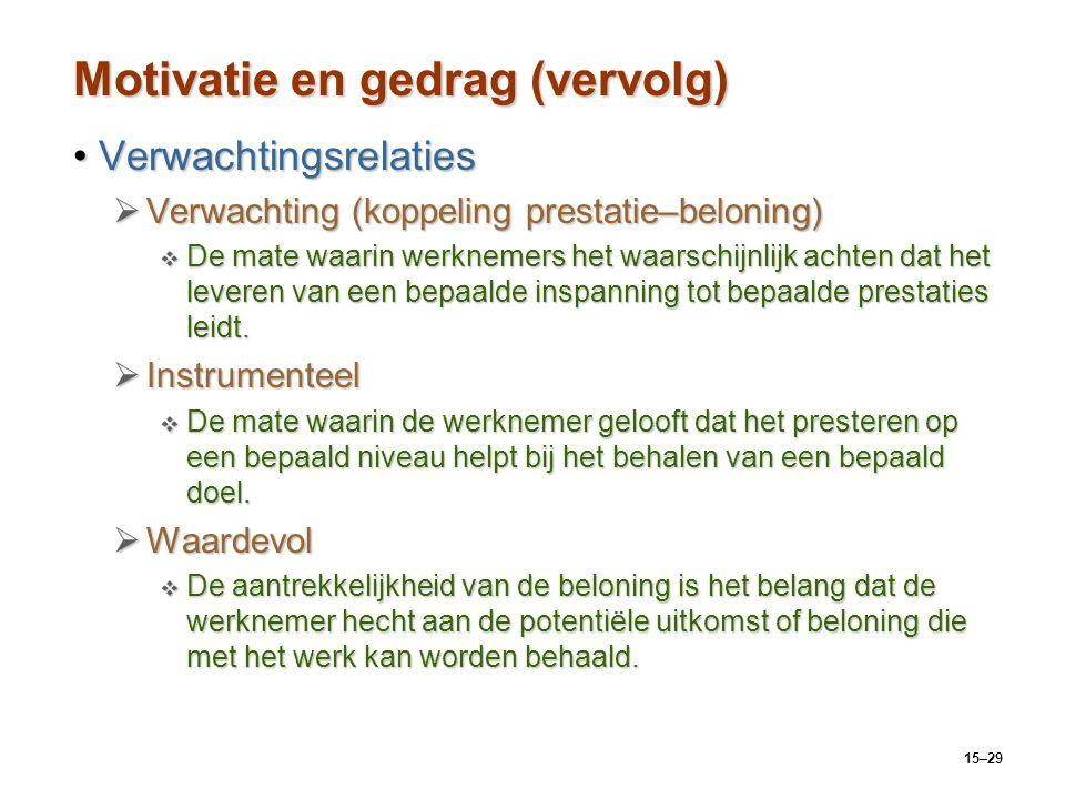 Motivatie en gedrag (vervolg)