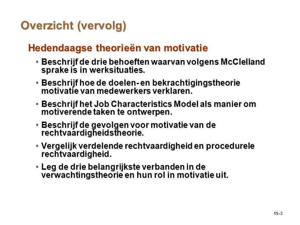 Overzicht (vervolg) Hedendaagse theorieën van motivatie
