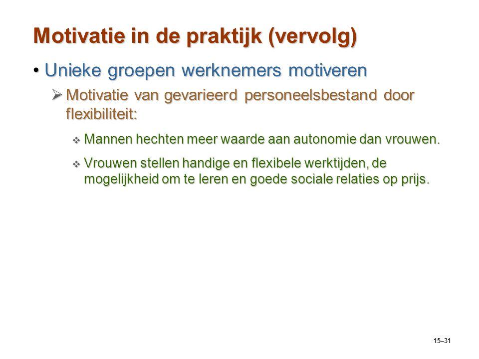 Motivatie in de praktijk (vervolg)