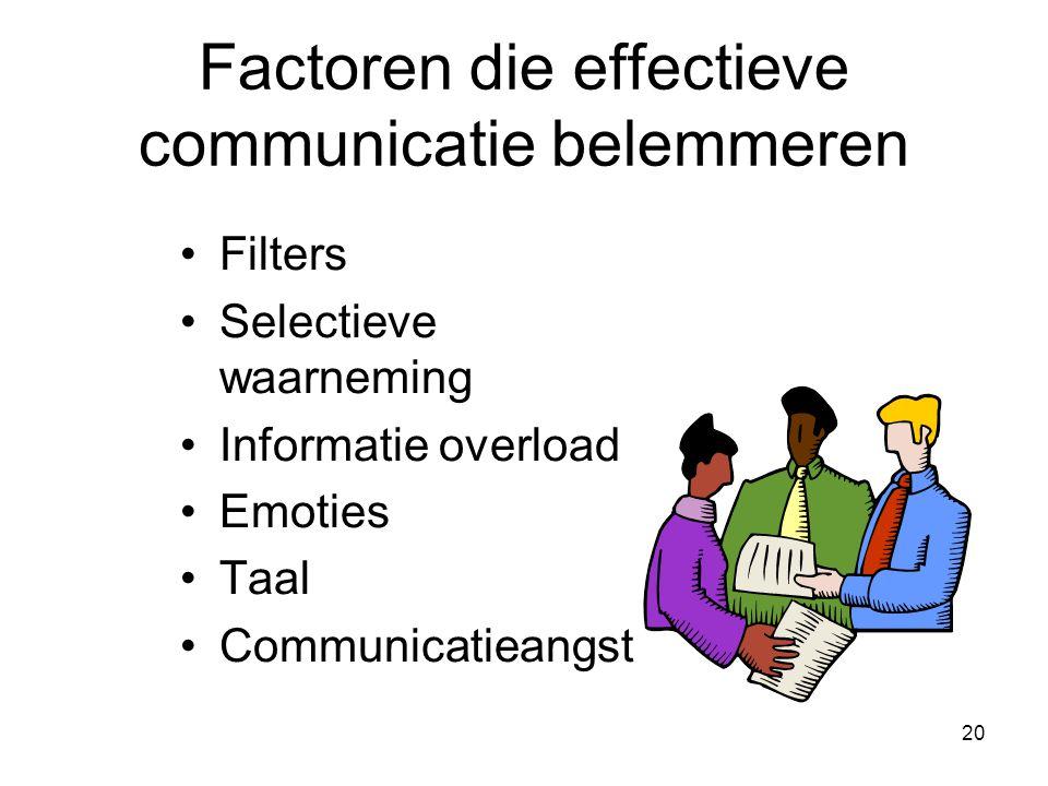 Factoren die effectieve communicatie belemmeren