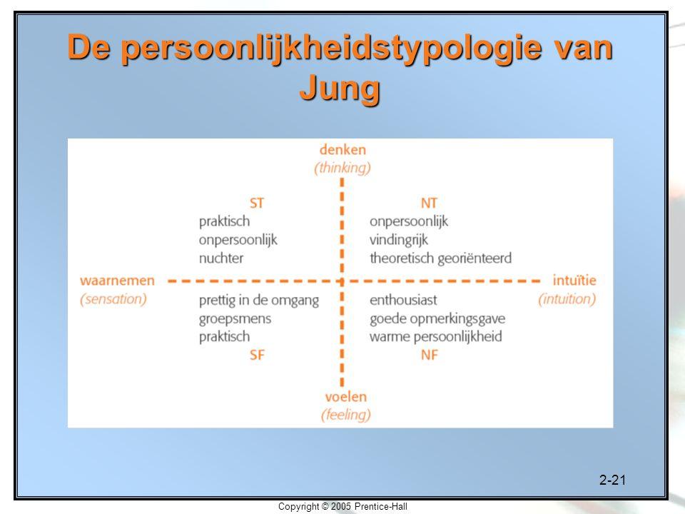 De persoonlijkheidstypologie van Jung